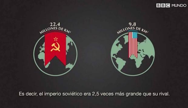 Las 4 impresionantes cifras de la Unión Soviética