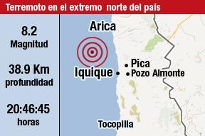 Terremoto de gran magnitud se registra en el extremo norte del país: Alerta de tsunami