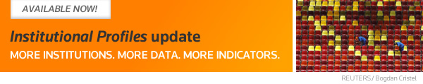 Institutional Profiles Update Now Available.