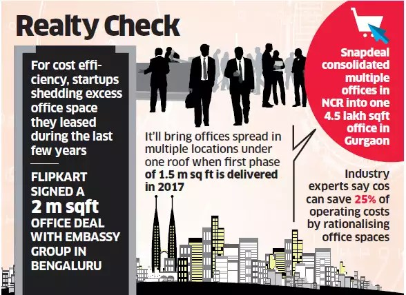 Startup companies like Flipkart, Snapdeal consolidate their operations into single office to save on costs