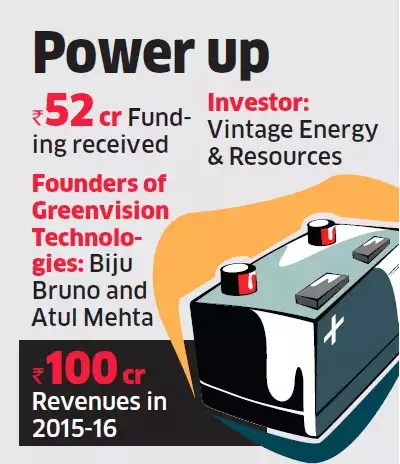 Vintage Energy & Resources invests Rs 52 crore in Bengaluru-based Greenvision Technologies