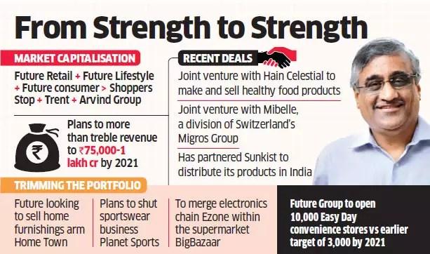Kishore Biyani sees big future without investors