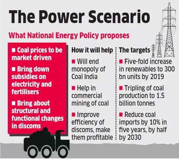 PM Narendra Modi may step in to resolve wrangling on NITI Aayog's proposed National Energy Policy