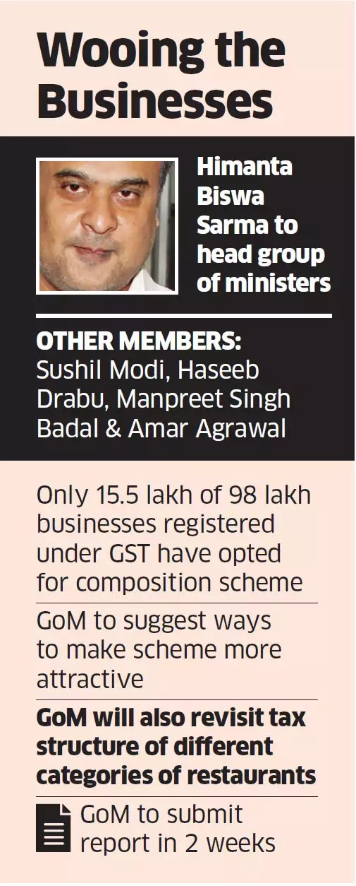 Group of Ministers set up to make GST composition scheme more attractive