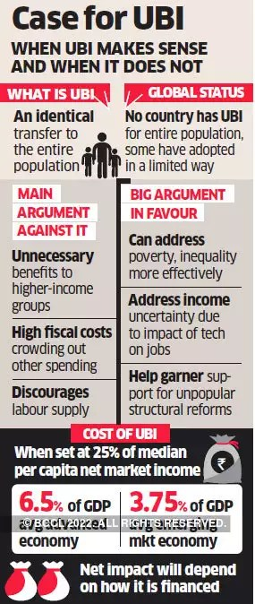 India could provide universal basic income of Rs 2,600 a year: IMF