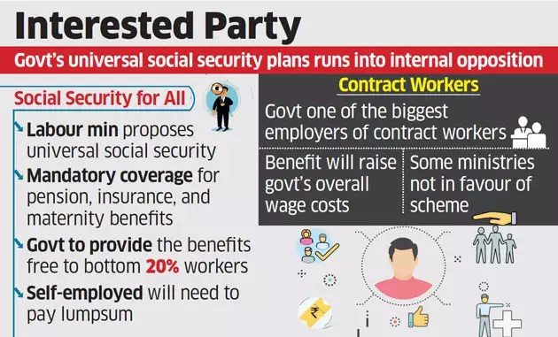 Resistance within government to universal social security payments