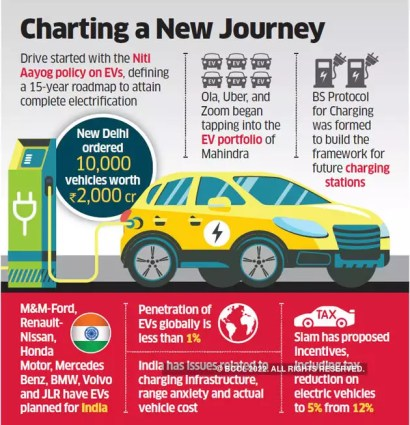 electric vehicles: Shock and awe: India has a date with electric vehicles - The Economic Times
