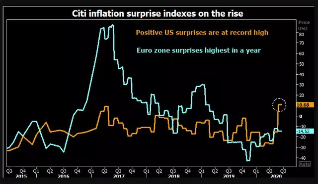 Inflation1