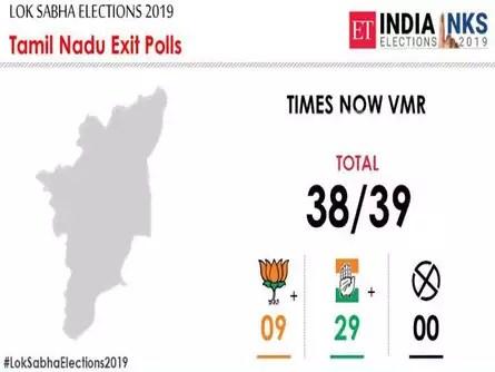 Tamil Nadu Exit Polls
