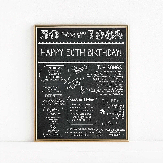 40th 1978 Birthday Made