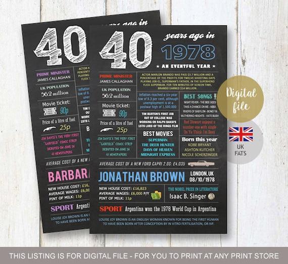 1978 Birthday Made 40th