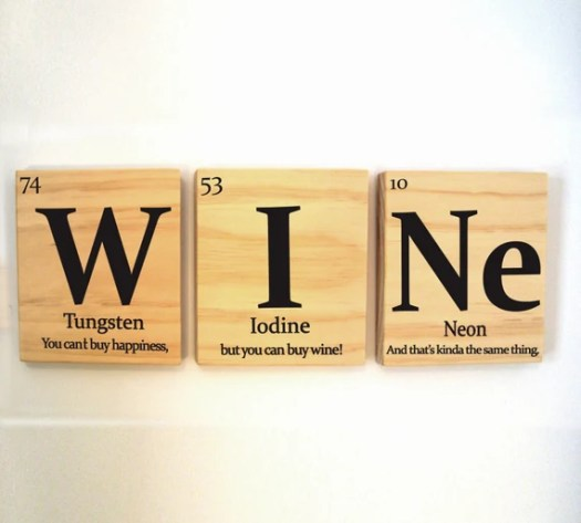 Periodic Table Of Elements Wine – Periodic & Diagrams Science