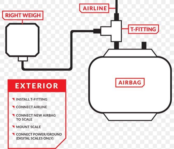 car air suspension wiring diagram bascule png 800x704px