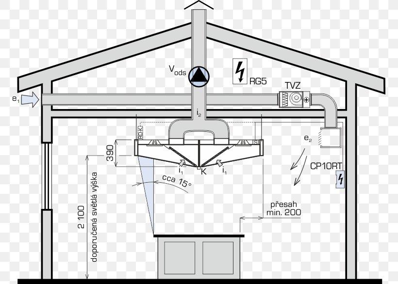 kitchen ventilation exhaust hood duct