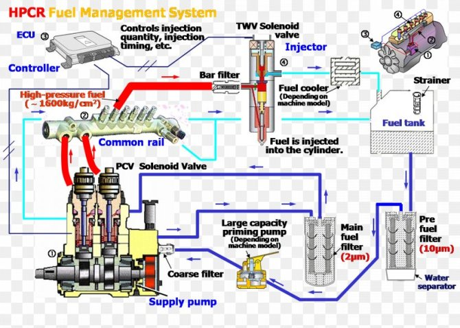 basic diesel engine wiring diagram  1998 expedition stereo