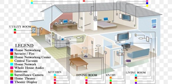 house wiring diagram electrical  digital flasher relay