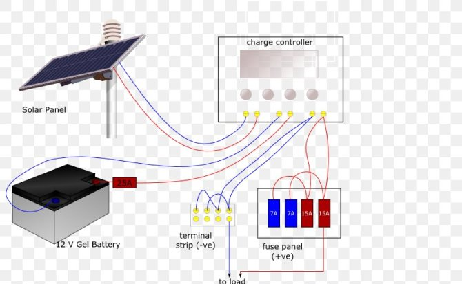 battery charger system solar panels wiring diagram solar