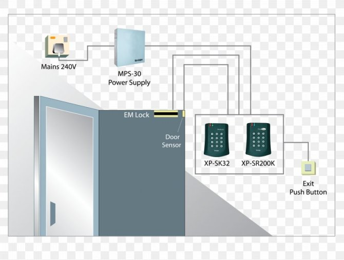 wiring diagram electrical wires  cable access control