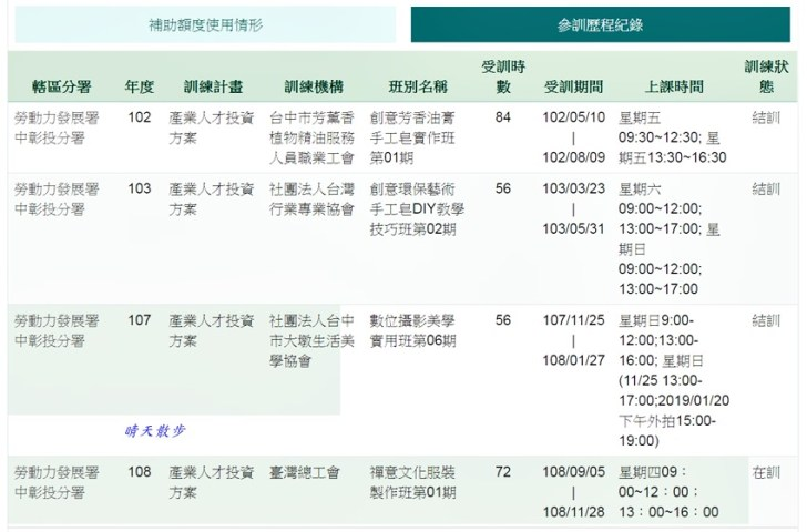 20190921122951 71 - 三年七萬職訓產投補助課程超豐富 你還沒用過嗎?台灣就業通註冊選課超簡單 補助八成學費(三年七萬產業人才投資方案)