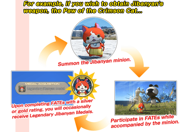 For example, if you wish to obtain Jibanyan's weapon, the Paw of the Crimson Cat...