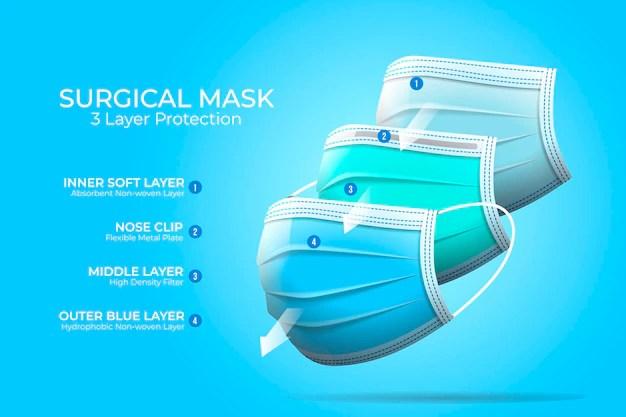surgical-mask-manufacturer-in-bangladesh