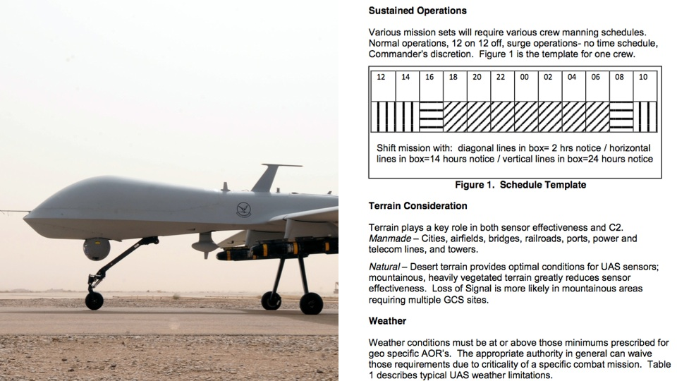 Click here to read Flying Your Own Military Drone: A User Manual