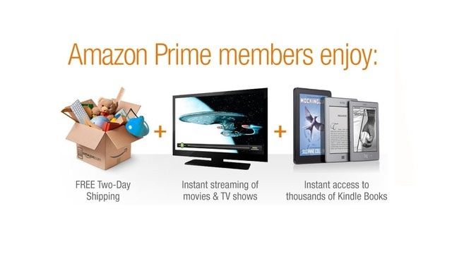 Amazon Prime for the DIYer