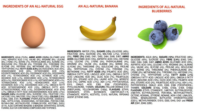 What if natural products came with a list of ingredients?