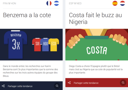 Google-Trends-Coupe-du-Monde-1