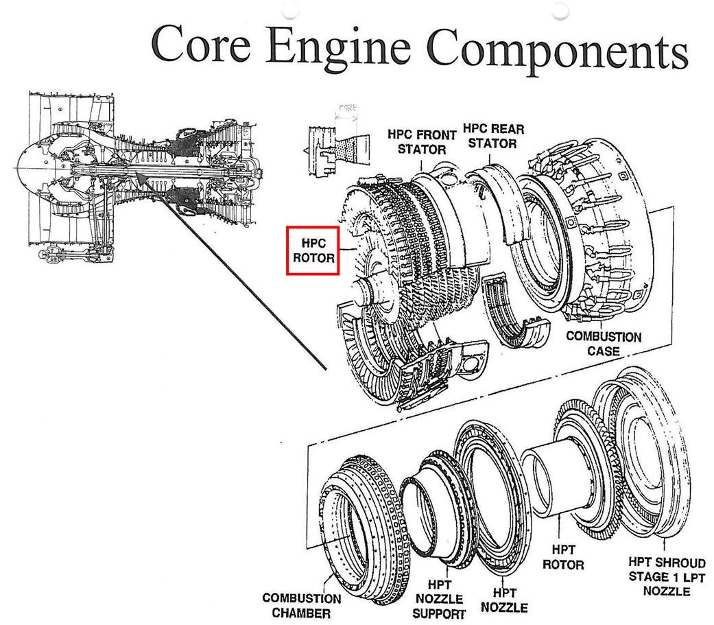B 52h Turbofan Jet Engines