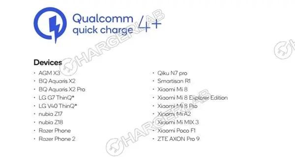 Qualcomm anuncia smartphones com carregamento rápido QC4 + 2