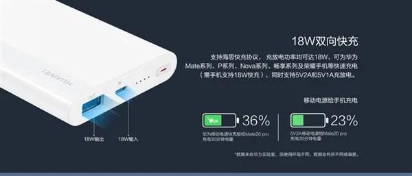 Huawei lança um PowerBank de 10000 mAh com carga rápida bidirecional de 18W 2