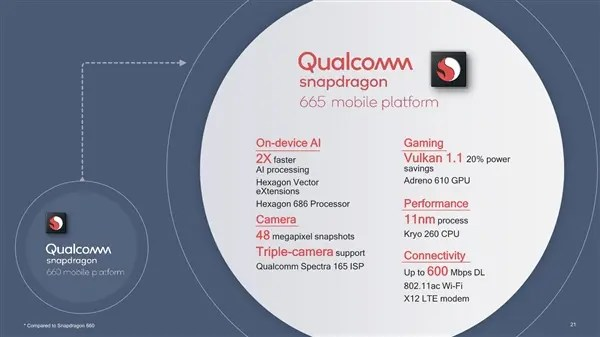 Snapdragon 665, 730 and 730G