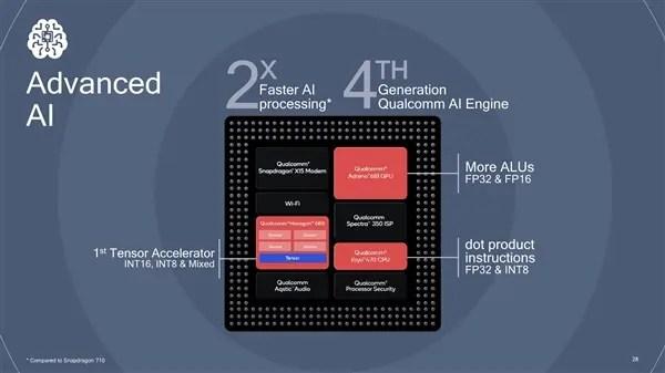 Qualcomm Snapdragon 665 e Snapdragon 730, oficializados 2