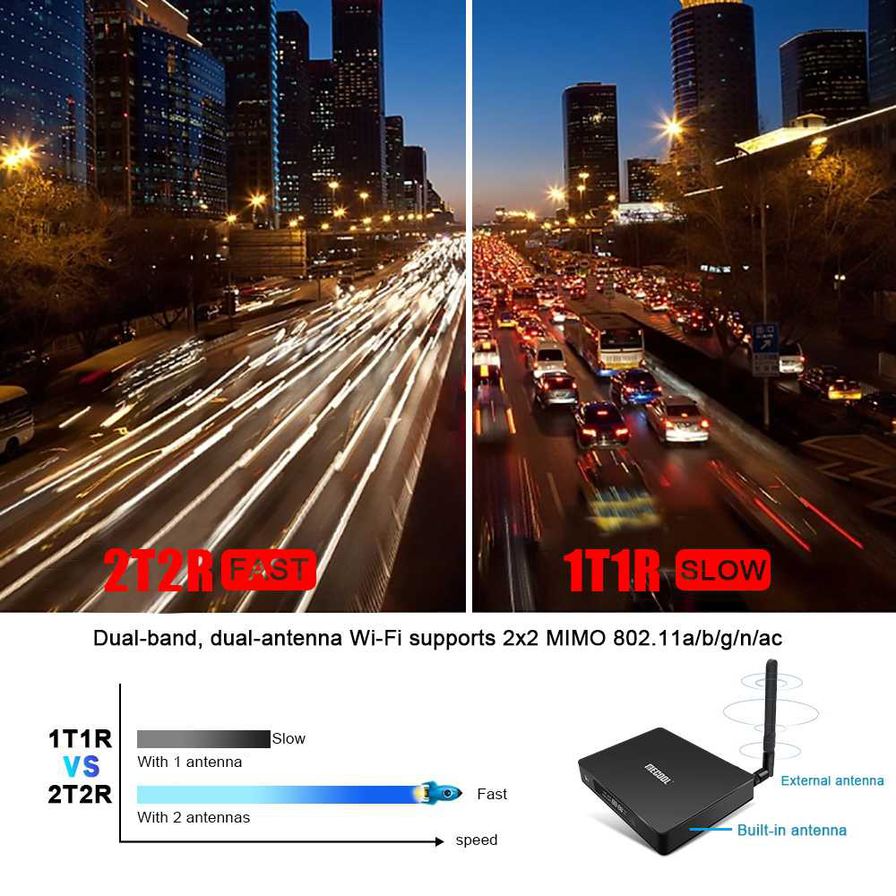 MECOOL K7 Android 9.0 Amlogic S905X2 4GB LPDDR4 64GB EMMC DVB TV BOX DVB-S2/T2/C 2.4G+5G WiFi 1000Mbps USB3.0 H.265