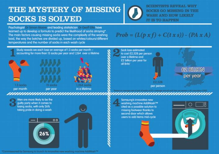 Infographic_MissingSock_Main_1