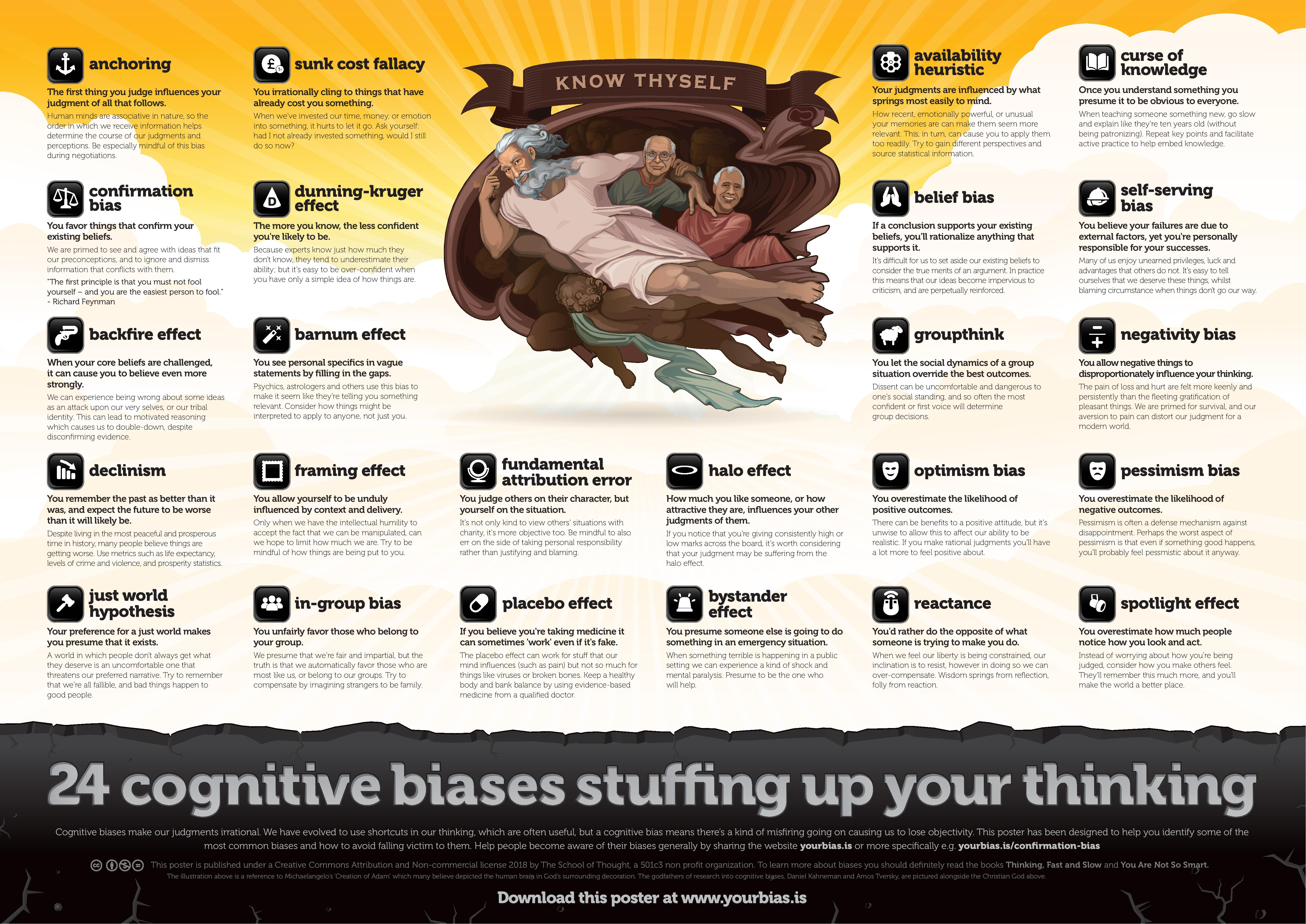 24 Cognitive Biases Stuffing Up Your Thinking Anchoring Sunk Cost Fallacy Availability
