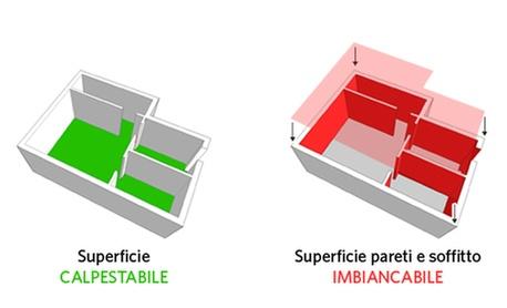 Imbiancatura fino a 150 m²con una stanza colorata su richiesta con Ecoprisma Eu (sconto fino a 85%)