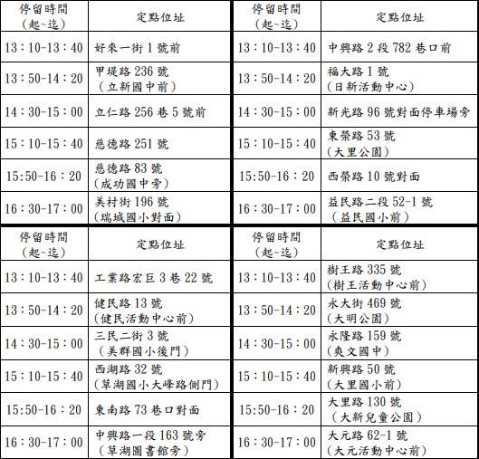 20200110233052 23 - 2020台中春節、國定假日垃圾車清運時間表,大台中地區倒垃圾時間地點整理!