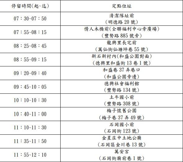 20200110233109 93 - 2020台中春節、國定假日垃圾車清運時間表,大台中地區倒垃圾時間地點整理!