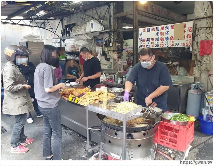20200421211054 56 - 向上市場無名炸物攤 | 藏在市場裡的40年炸粿、蚵仔嗲,在地人超愛的台式下午茶!