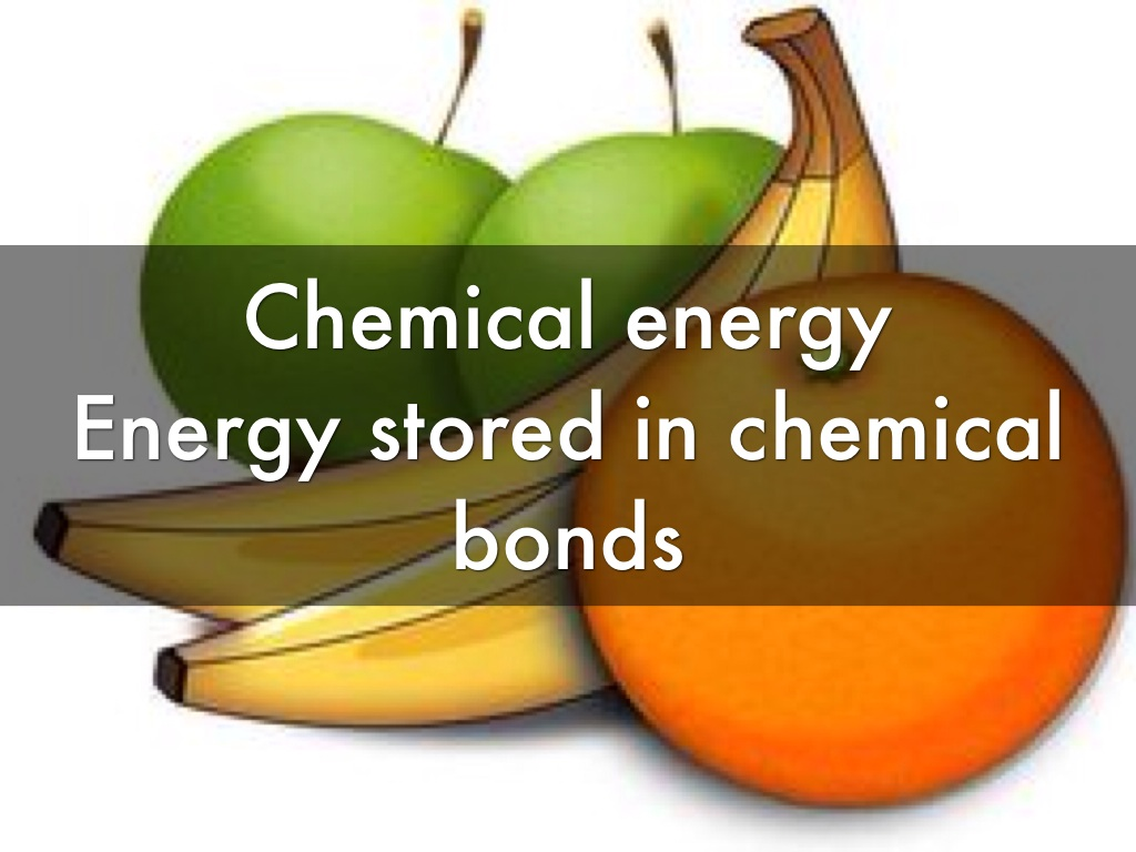 Types Of Energy By Sydney Hayden