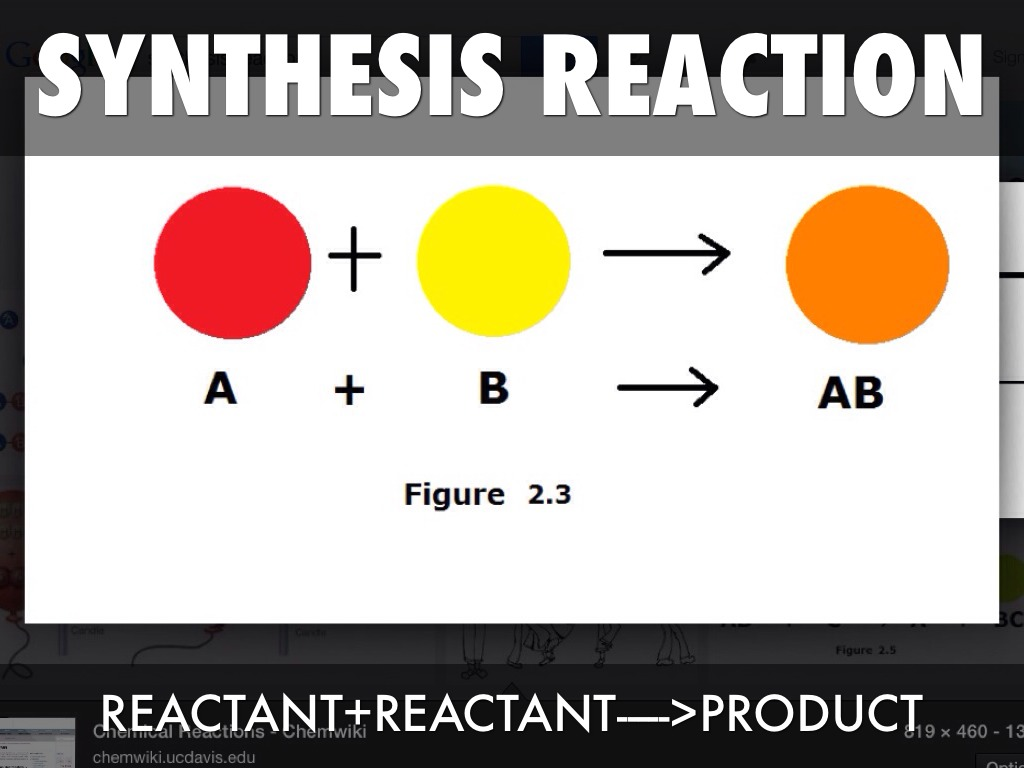 Reaction Types By Mekia Alize