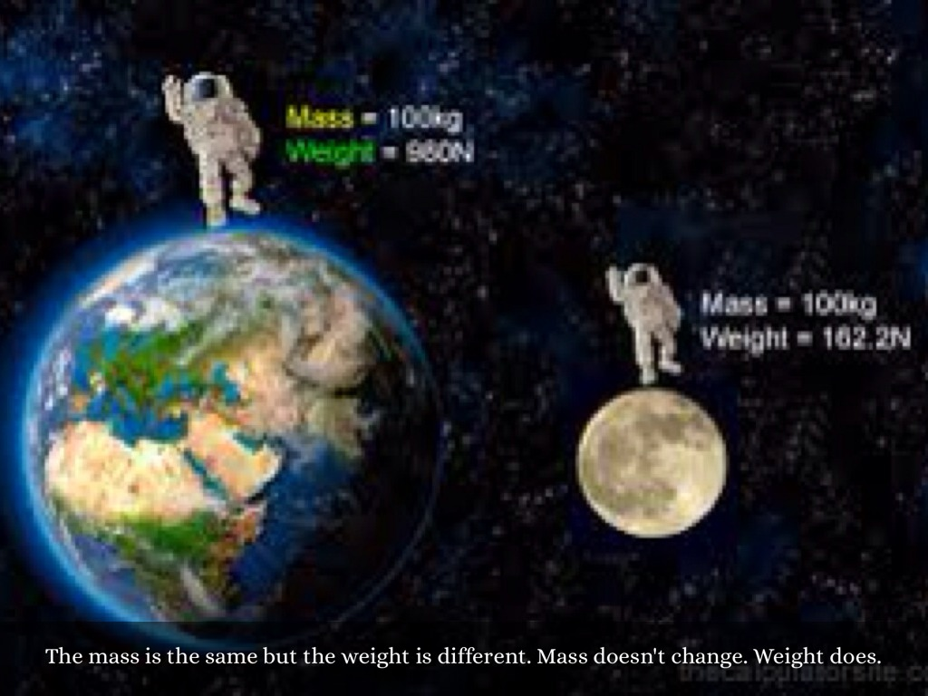Difference Between Mass Amp Weight By Isaiah Velasquez
