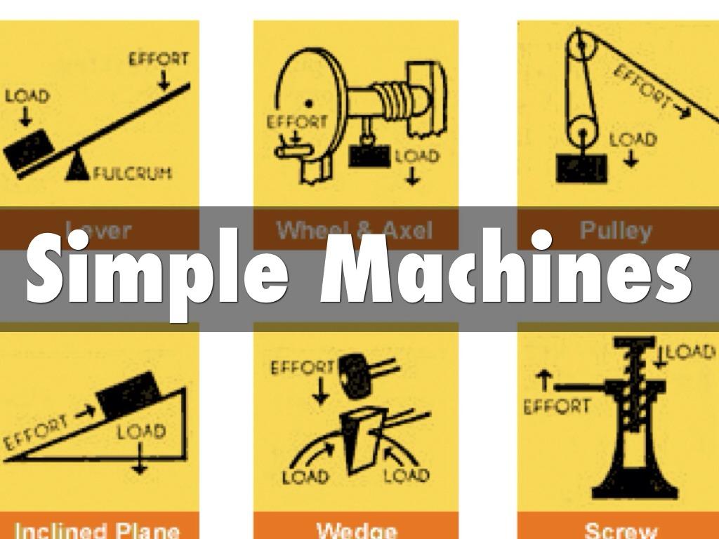 Simple Machines By Zan Reynolds