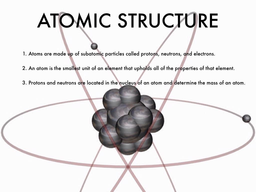 8th Grade Science By Richard Cruz