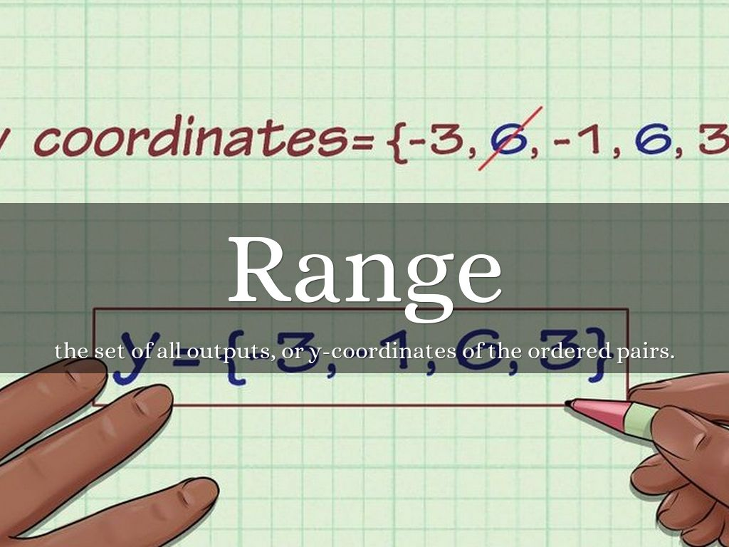 Absolute Value Function By
