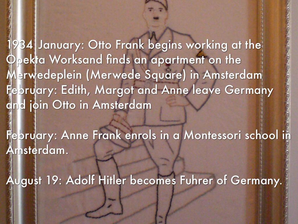 Anne Frank Timeline By Jesus Deleon