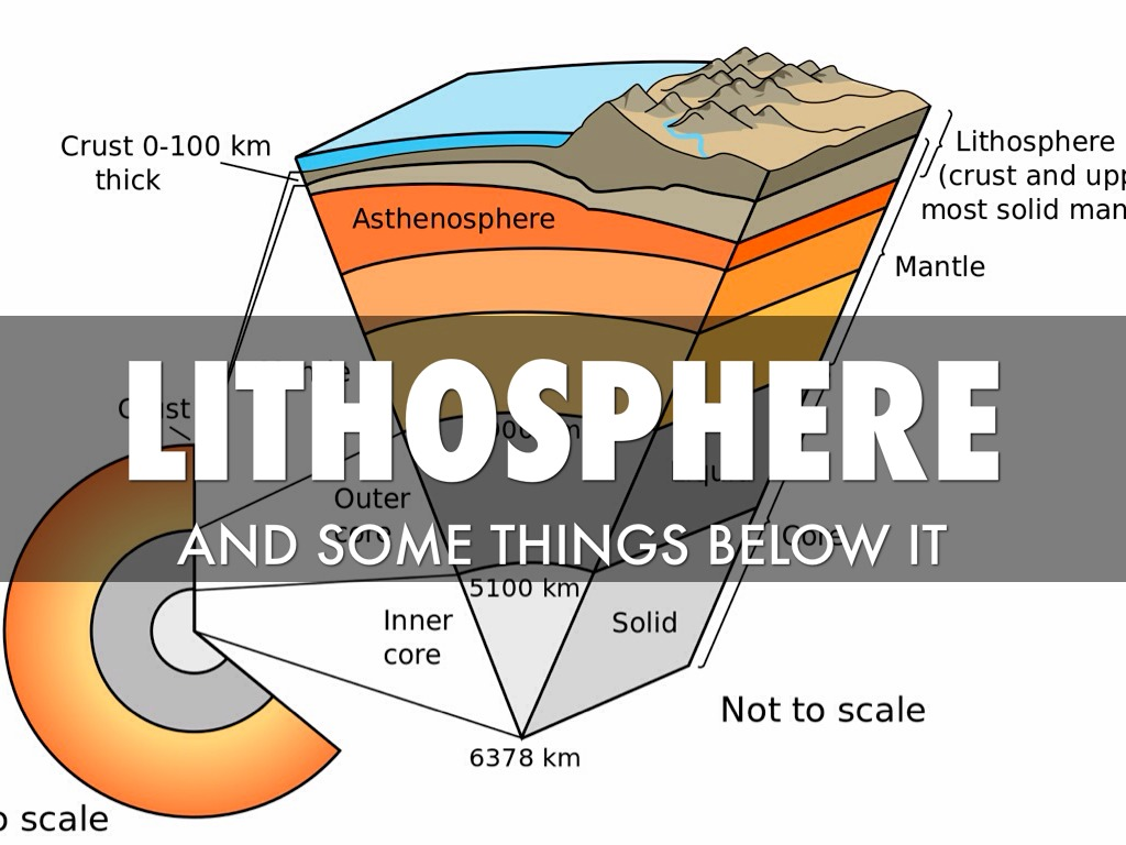 Lithosphere Oceanic And Continental Crust By Ryam
