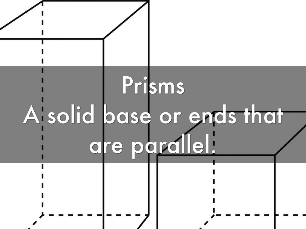 Unit 4 Geometry Vocabulary By Elijah Slone